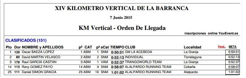 km vertical clasi 1